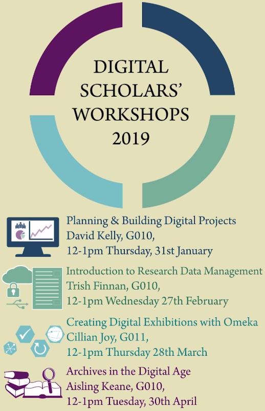Digital Scholars' Workshop 2019