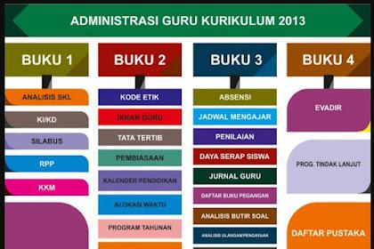 Perangkat Pembelajaran Biologi Kelas X Kurikulum 2013 TP 2021/2022