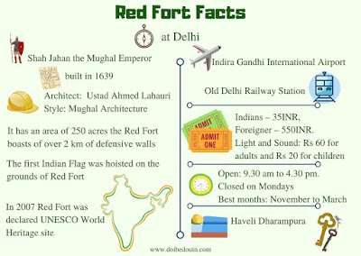 Red Fort Delhi Facts doibedouin