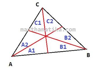 contoh gambar garis bagi segitiga,