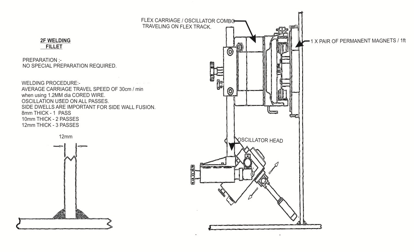 welding joint diagram
