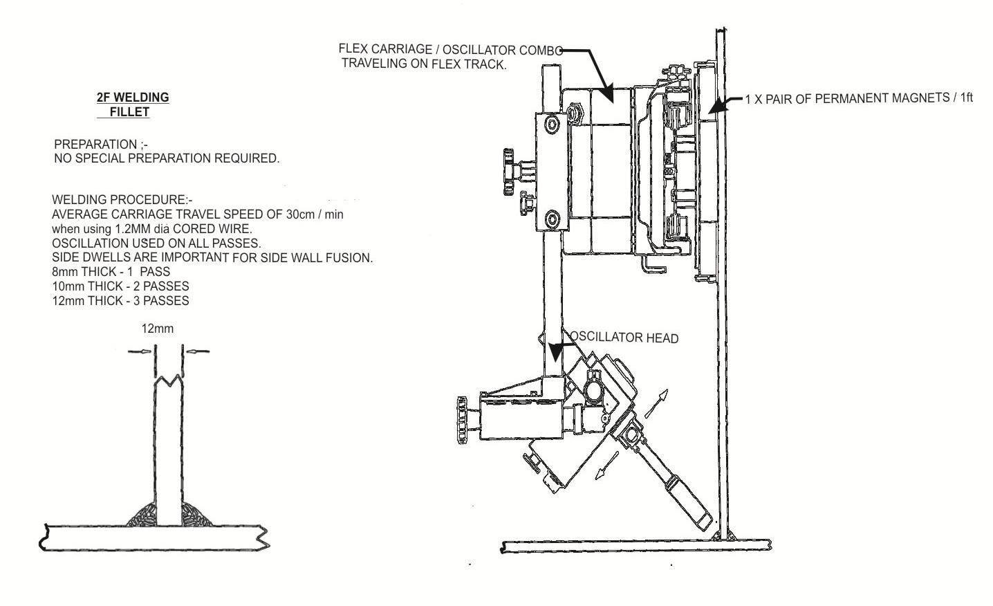 Submerged Arc Welding | Wiring Diagram Database