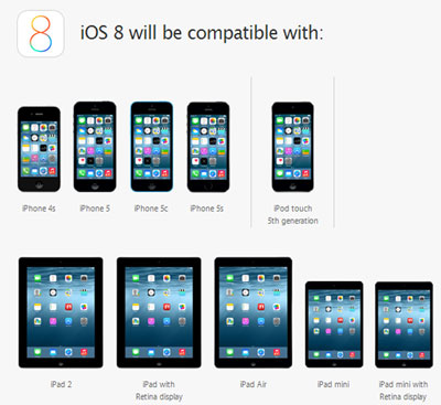 Apple: iPhone 4 Gak Akan Support iOS 8!