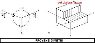 proyeksi gambar teknik