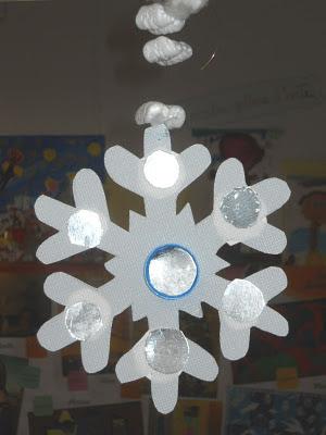 Dada pasticciona addobbo invernale per la classe for Addobbi finestre inverno scuola infanzia