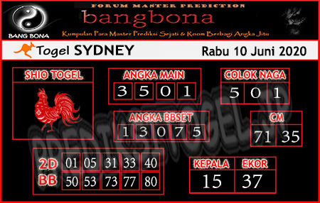 Prediksi Sydney Rabu 10 Juni 2020 - Bang Bona