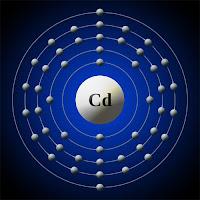 Kadmiyum atomu ve elektronları