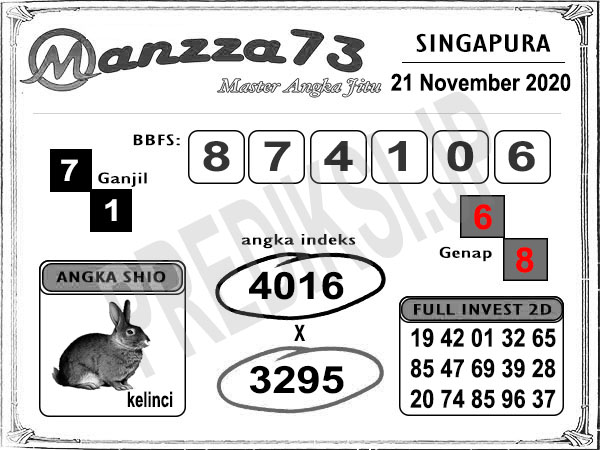 Prediksi Manzza73 SGP Sabtu 21 November 2020