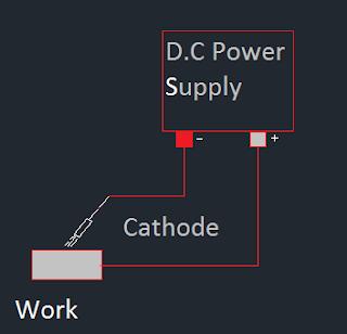 simplemechanism