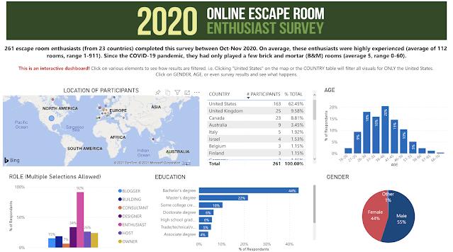2020 Survey