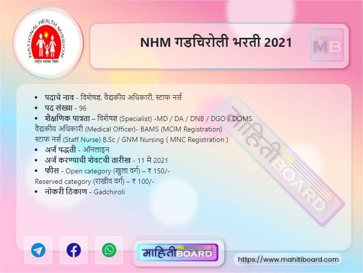 NHM Gadchiroli Recruitment 2021