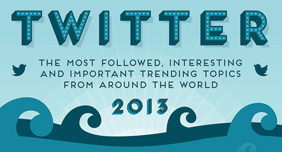 Twitter's Most Popular Trending Topics In 2013 [Infographic]
