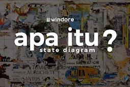 Apa itu State Diagram ?