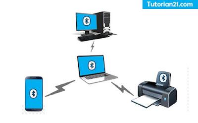 Contoh jaringan WPAN