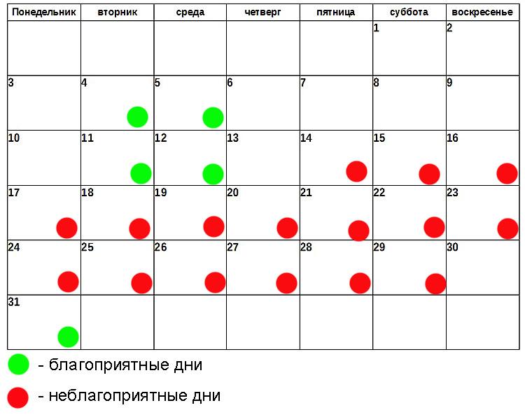 Лунный календарь 1973 январь