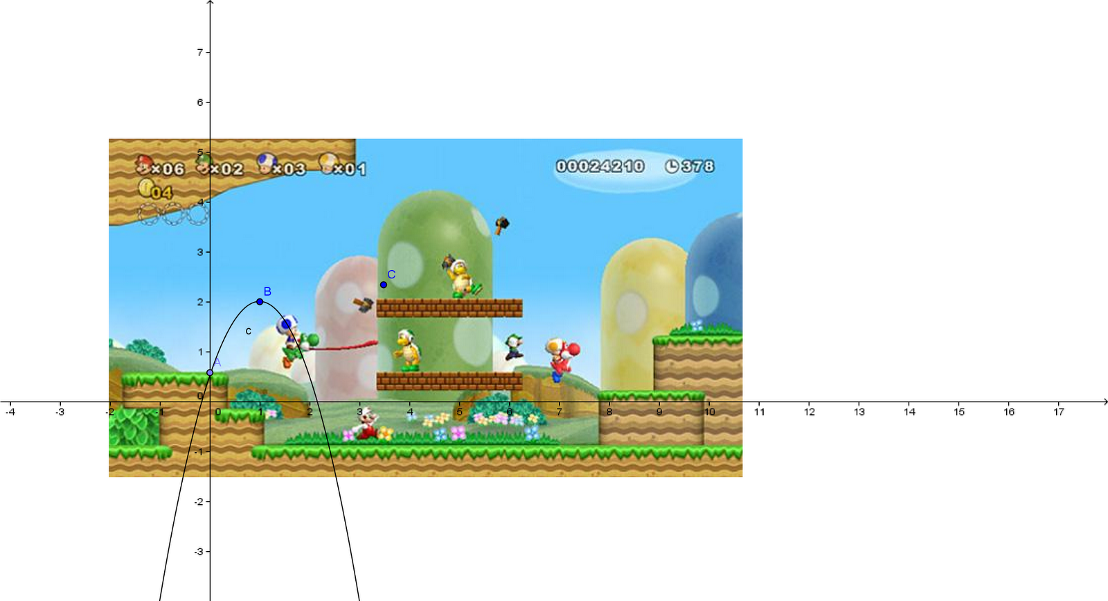 Real Teaching Means Real Learning Math And Super Mario