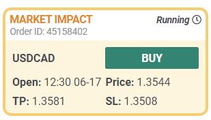 USD/CAD BUY SIGNAL FXStreet MARKET IMPACT