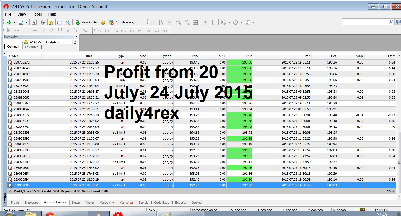 forex trading pools expert