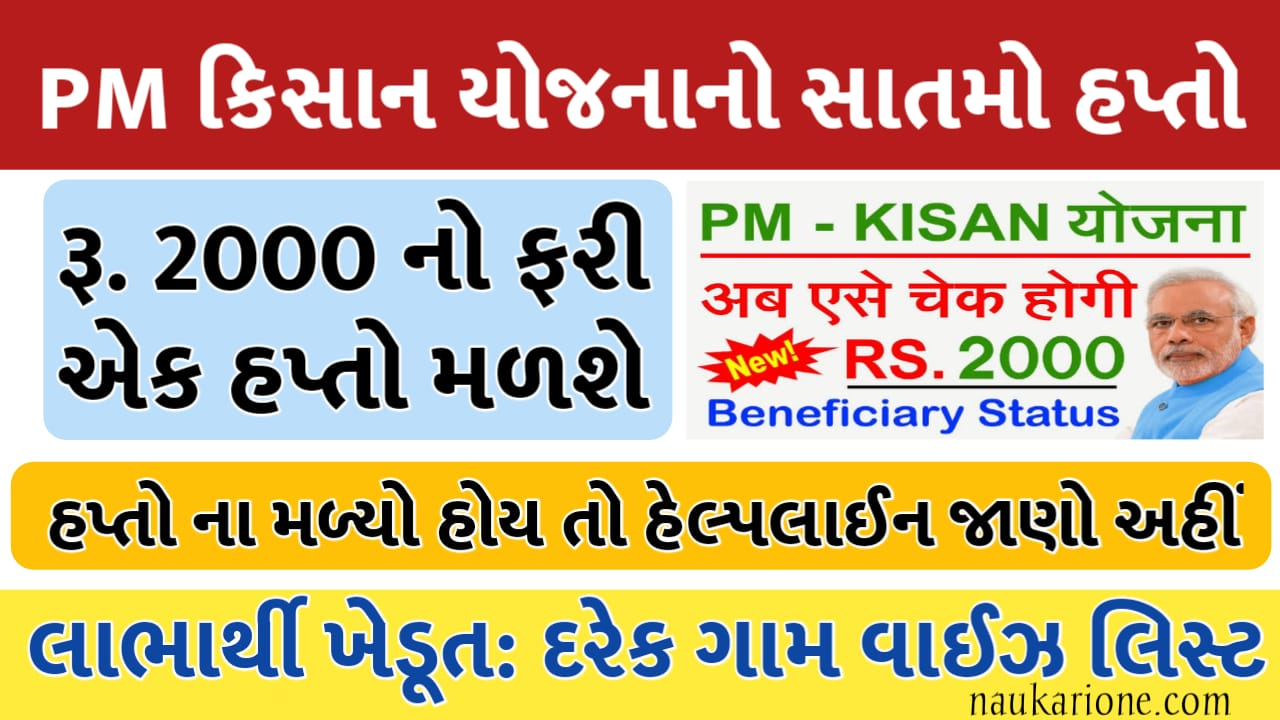 PM Kisan Samman Nidhi Yojana: Check your name and get it registered, call this number and help