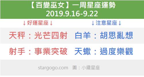 【百變巫女】一周星座運勢2019.9.16-9.22