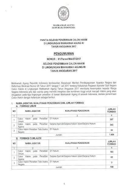 Pengumuman Lengkap CPNS Mahkamah Agung, Lulusan S1