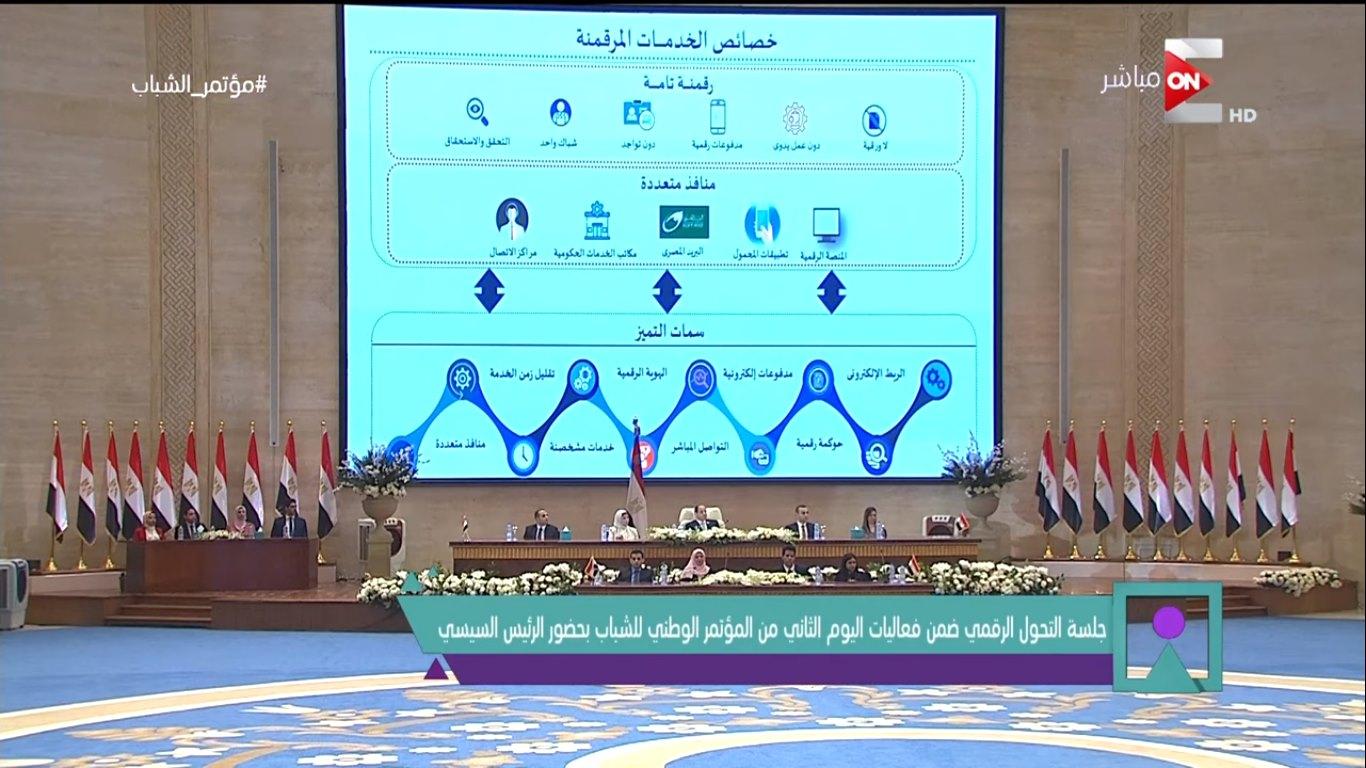 مصر علي طريق التقنية كلية الحاسبات و المعلومات دى كلية