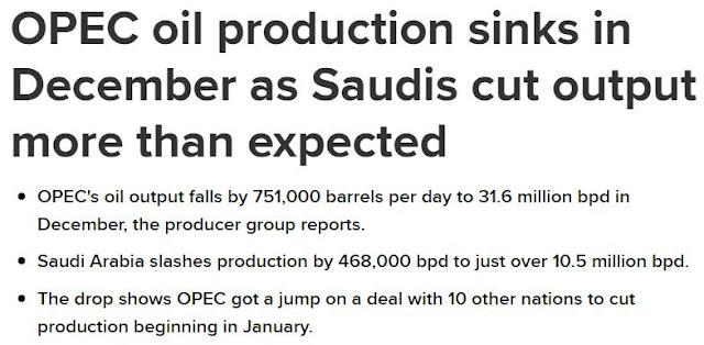 https://www.cnbc.com/2019/01/17/opec-oil-production-sinks-in-december-as-saudis-slash-output.html