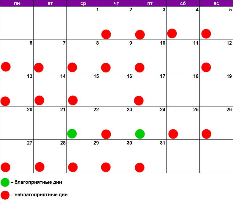 Лунный календарь эпиляции январь 2020