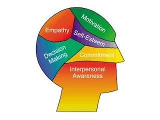 Idea Emocional Manejar Emociones En Una Entrevista Laboral