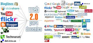 Danh sách Web 2.0 vệ tinh và Forum seeding cần phải biết