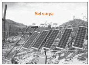 Sel surya sebagai salah satu contoh pemanfaatan gelombang