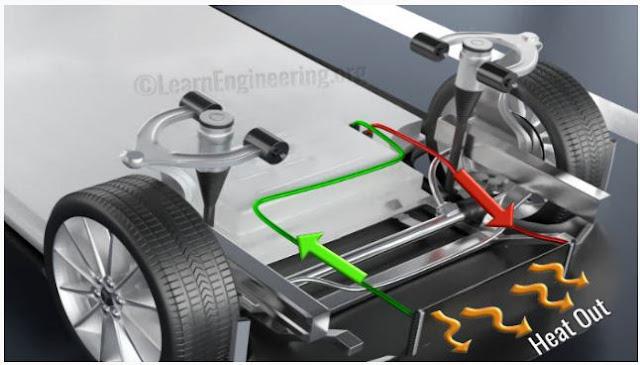 sistem pendingin pada mobil listrik