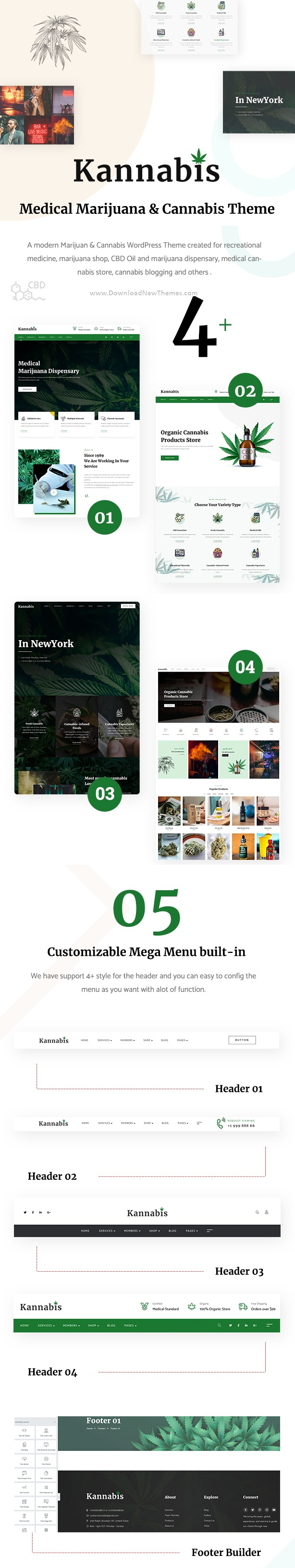 Best Medical Marijuana & Cannabis WordPress Theme