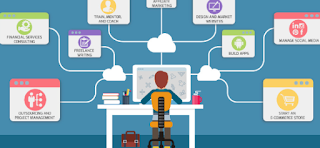 Pekerjaan Online yang Menjanjikan