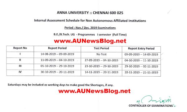 Anna University Important Questions Nov Dec 2019 | AUNewsBlog