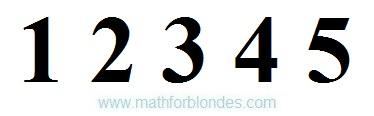 Графический символ числа. Математика для блондинок.