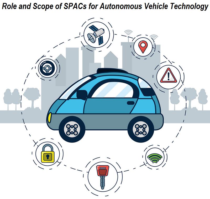 SPACs for Autonomous Vehicle Technology
