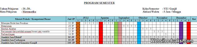 Promes Matematika Kelas 7 Kurikulum 2013 Revisi Terbaru