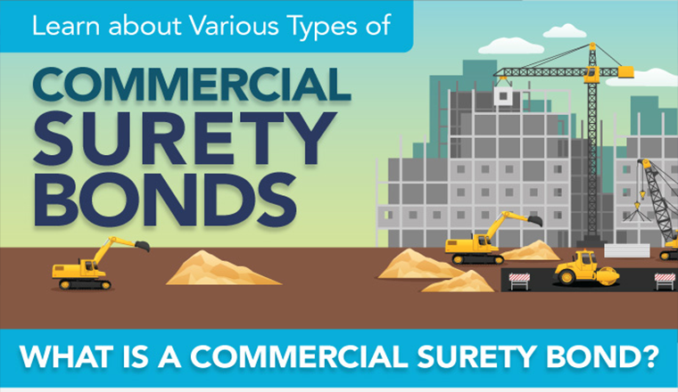 What Is a Commercial Surety Bond?