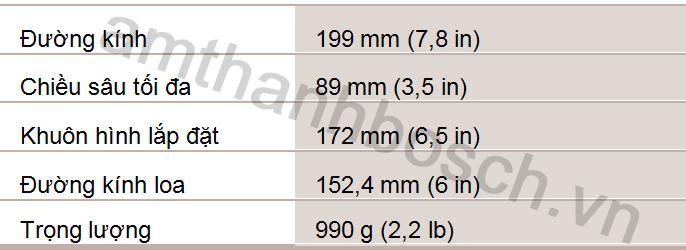 Thông số kỹ thuật loa trần LBC 3090/31