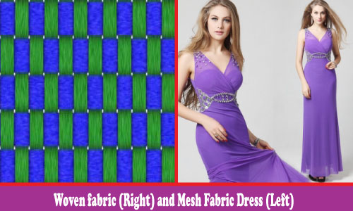 Textile and Fabric differences
