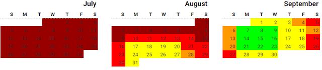 Universal Orlando Crowd Levels, Calendar