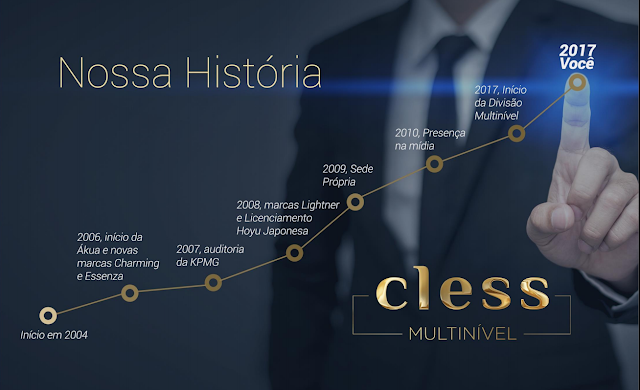 cless multinivel