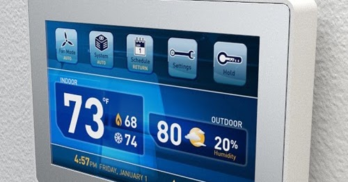 A New Look At Home And Gardening Tool  Different Types Of The Best Thermostat