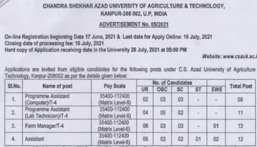 Chandra Shekhar Azad University Of Agriculture & Technology Recruitment 2021