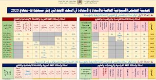 جدول تنظيم الحصص الدراسية وفق مستجدات المنهاج المنقح
