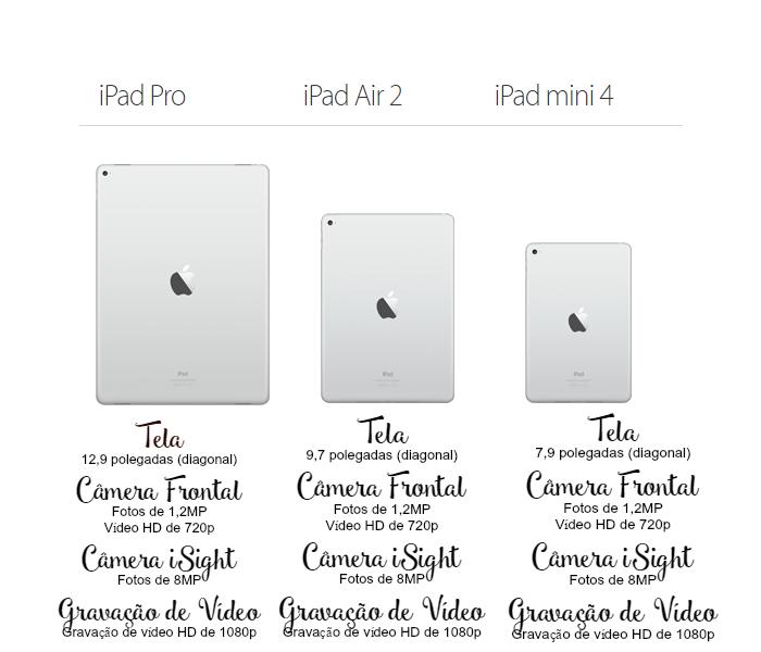 iPad Air 2, iPad Mini 4, iPad Pro