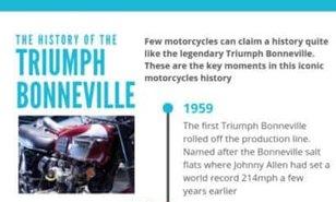 Triumph Bonneville History