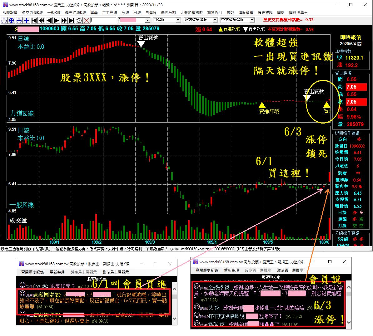 股票王、期指王-力道K線-主力曲線+神奇樓梯線: 看圖。股票。3XXX。漲停。四天前6/1叫大家買的