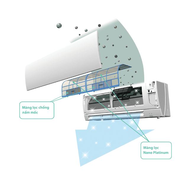 Điều hòa mitsubishi MS-HP35VF